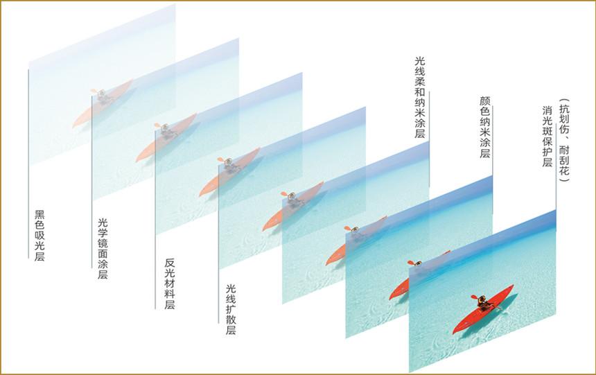超短焦电动抗光幕_0中文9.jpg