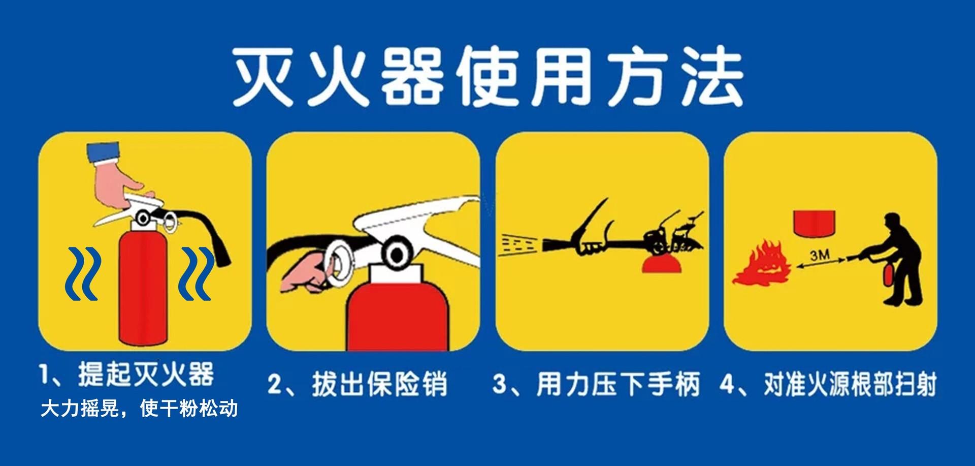 图解灭火器使用.jpg