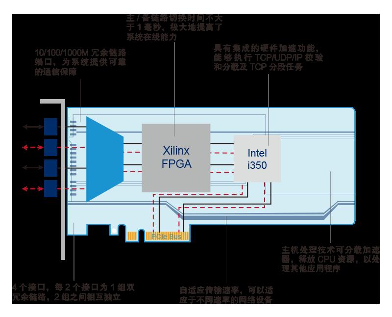 WN204产品特性.png