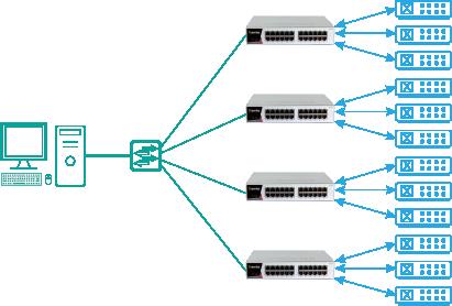 解决方案-四台设备流量测试.png