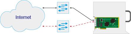 WN202使用方式示意图-2.jpg