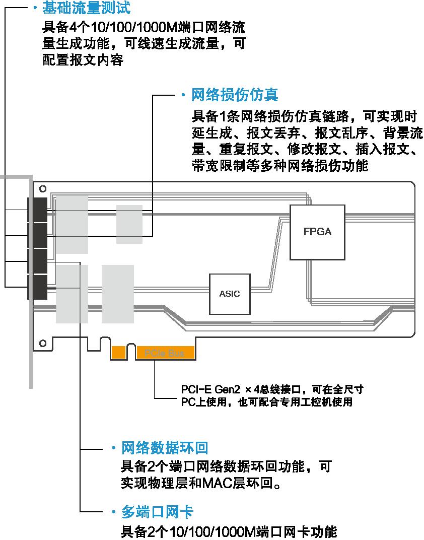 WN104产品特性-brochure-网站用.png