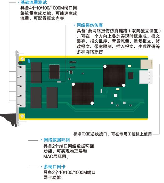 WN304产品特性-web.jpg