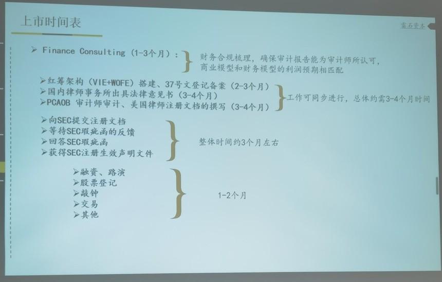 京师律所介绍上市流程
