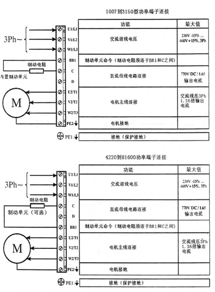 变频器700x3.jpg