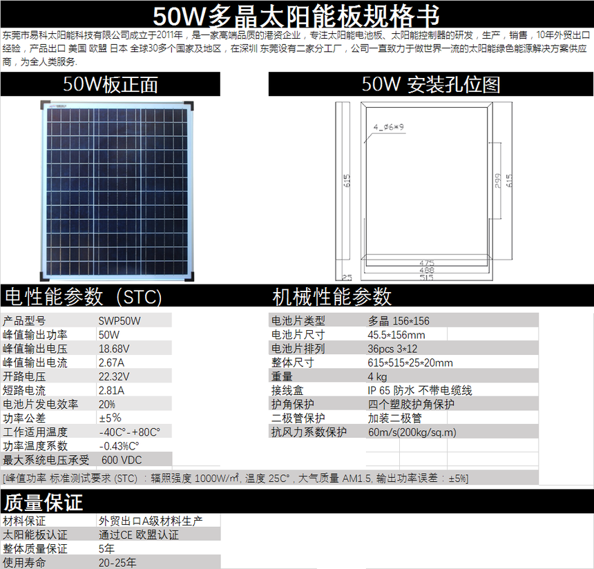 50w poly.png
