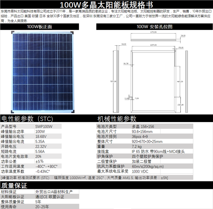 100w poly.png