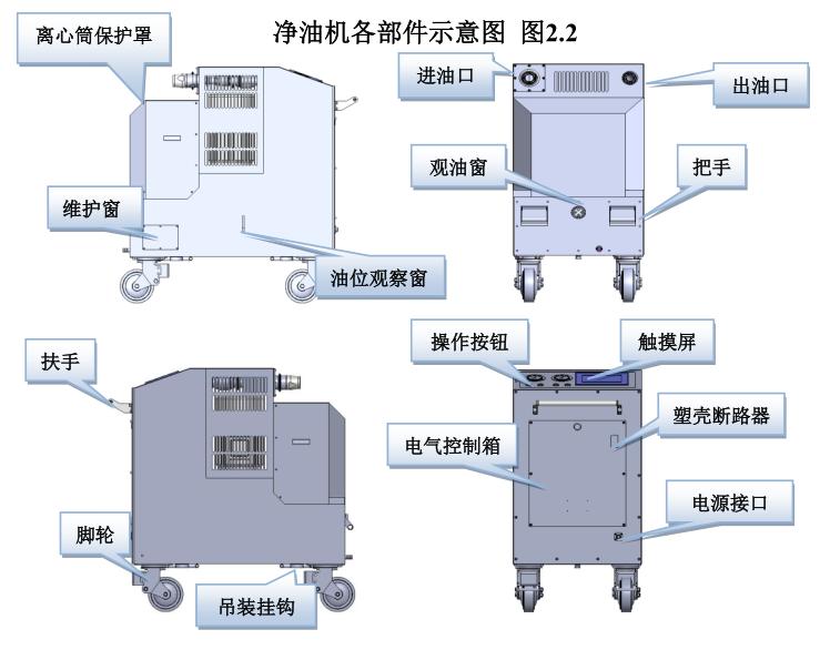 滤油机关于滤油相对压力和绝对压力之间的关系