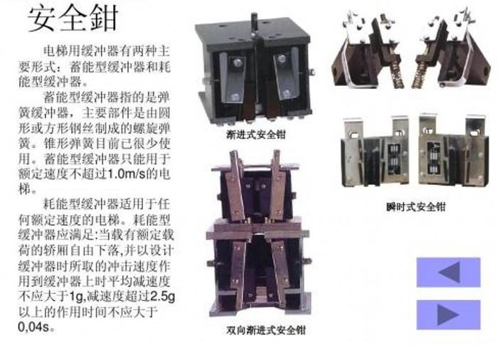 电梯验收规范700x9.jpg