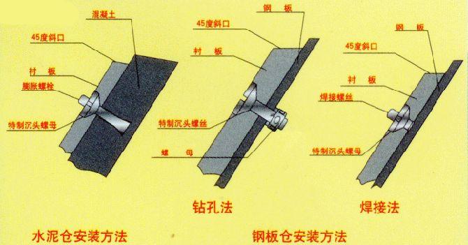 螺栓安装方法.png