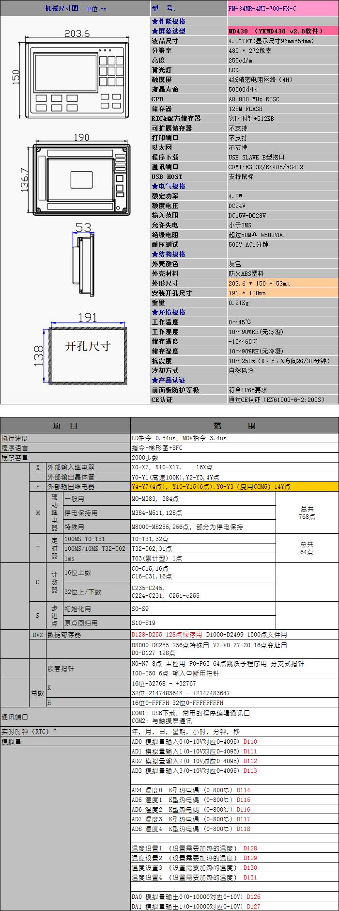 FM-30MR-4MT-430-FX-C屏PLC介绍.png