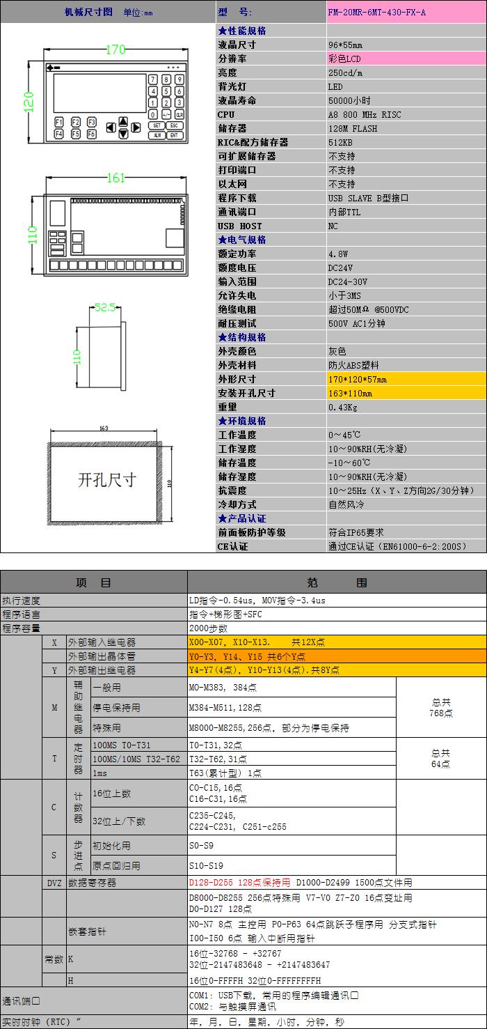 FM-20MR-6MT-430-FX-A屏PLC介绍.png
