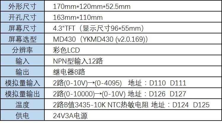 TM-30MR-700-FX-B相关参数.png