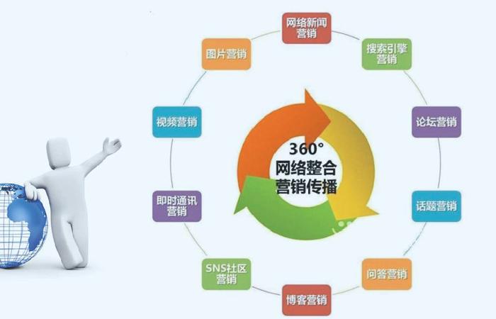 滨州网络建设公司