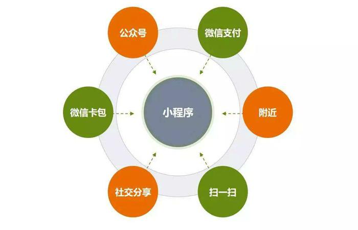 滨州网站建设
