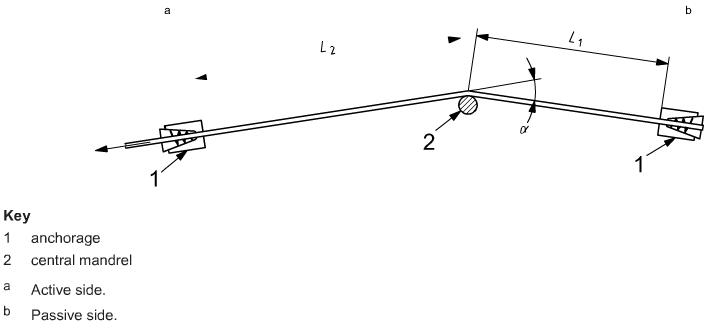 deflected tensile test device ISO15630-3.jpg