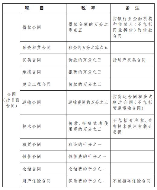 印花税4.png