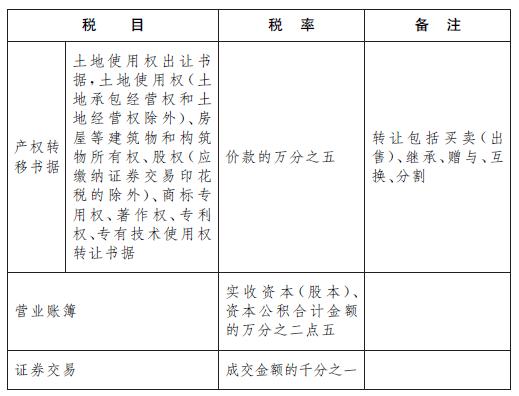印花税5.png