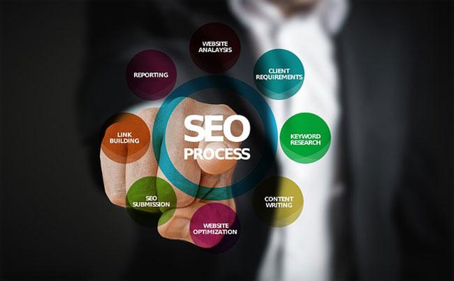 网站优化过程中页面标题如何写才更有利于优化?