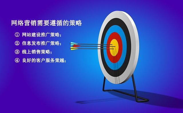 网络营销需要遵循的几大策略.png