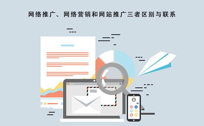 网络推广、网络营销与网站推广三者的区别与联系.jpg