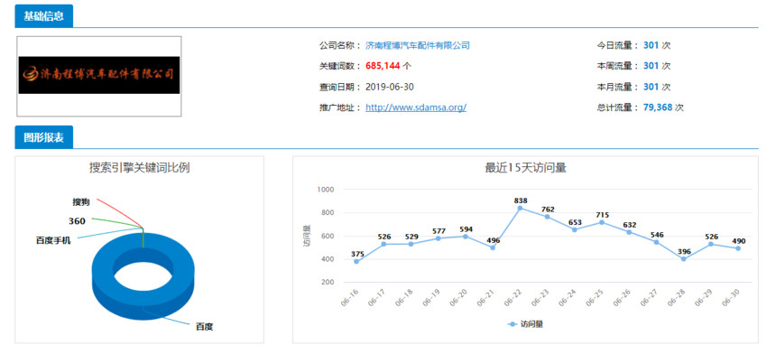 济南程博汽车配件有限公司万词排名霸屏系统客户案例.jpg