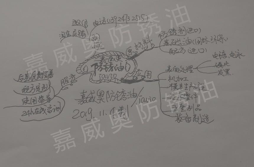 嘉威奥防锈油思维导图.jpg