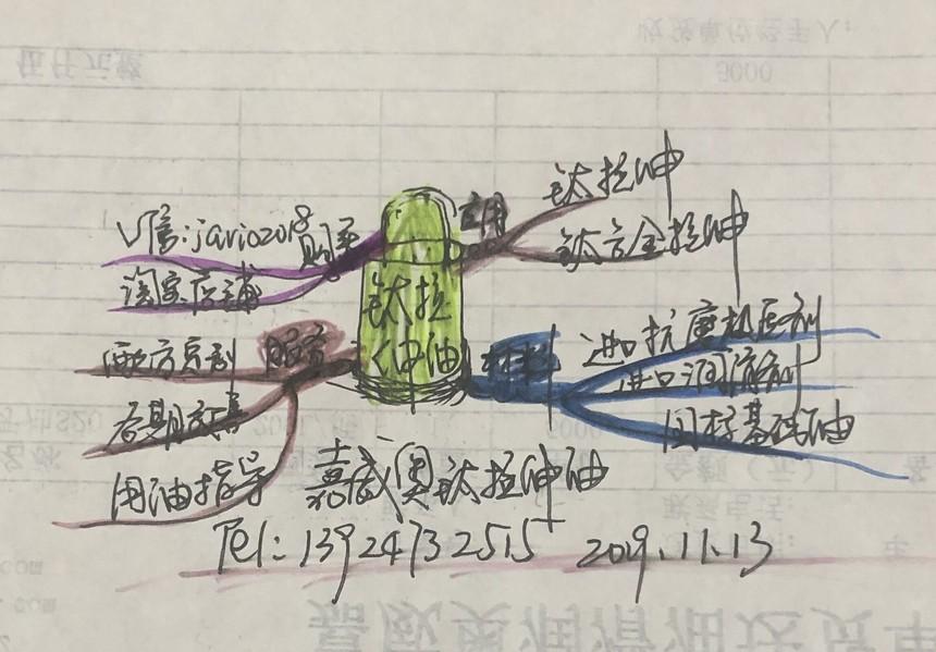 嘉威奥钛拉伸油导图.jpg