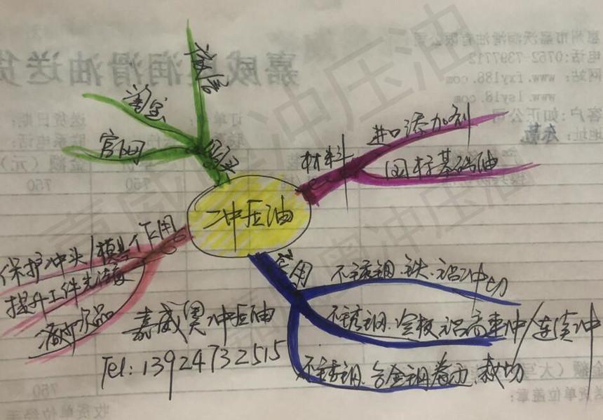 嘉威奥冲压油导图.jpg