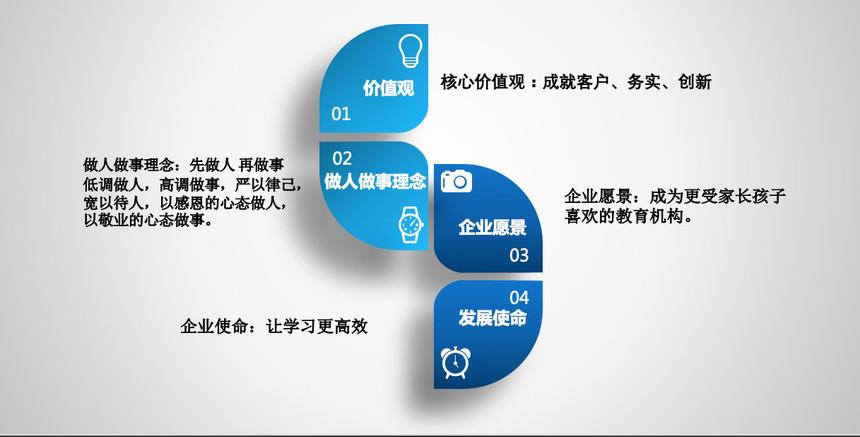 课程体系-企业文化介绍1.jpg