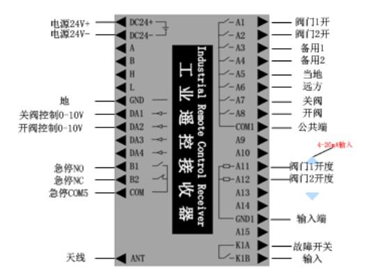 接收器平面.jpg