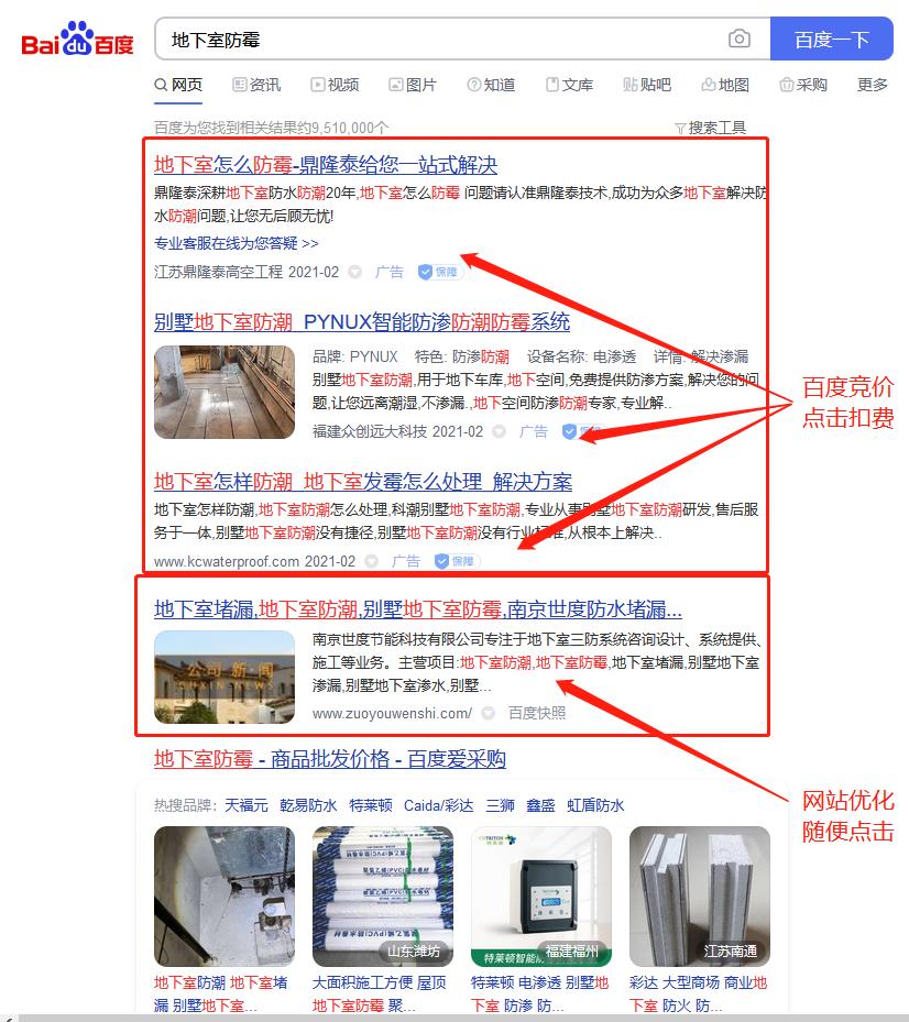 網站seo排名