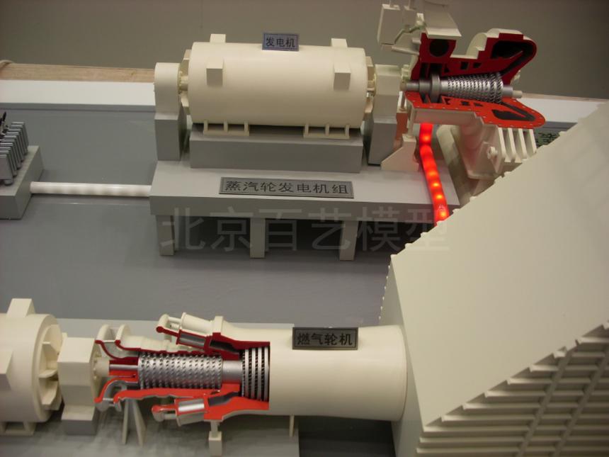 钢铁工业低热联合发电系统模型
