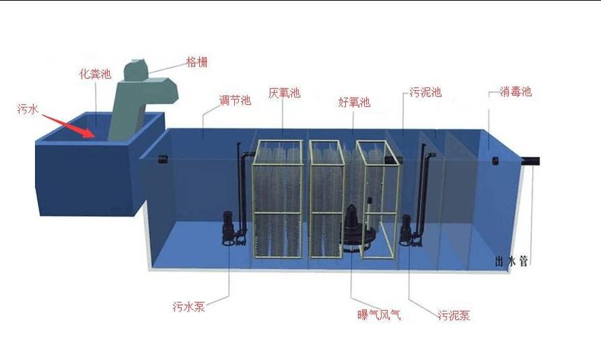 宁波环保设备公司