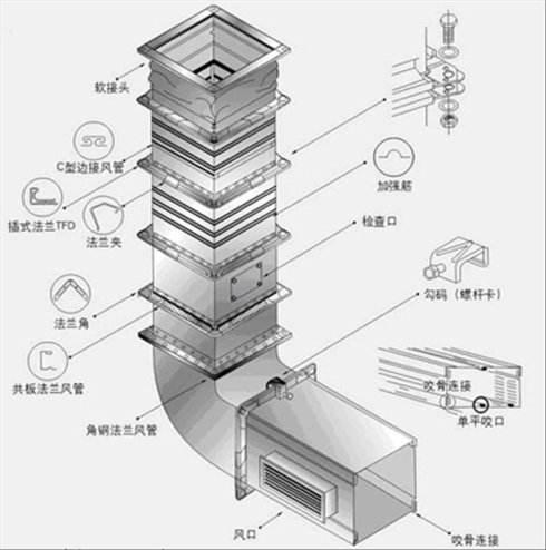 宁波通风管道施工