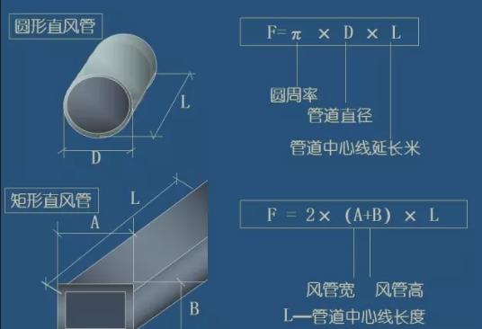 宁波风管安装