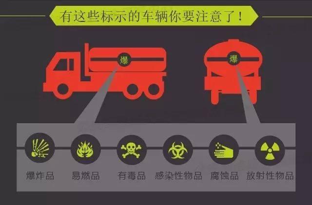柳州海通物流-关于危化品运输,这些你知道吗?