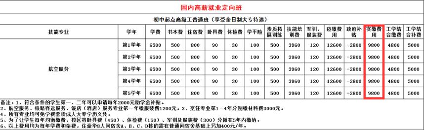 航空服务专业收费标准
