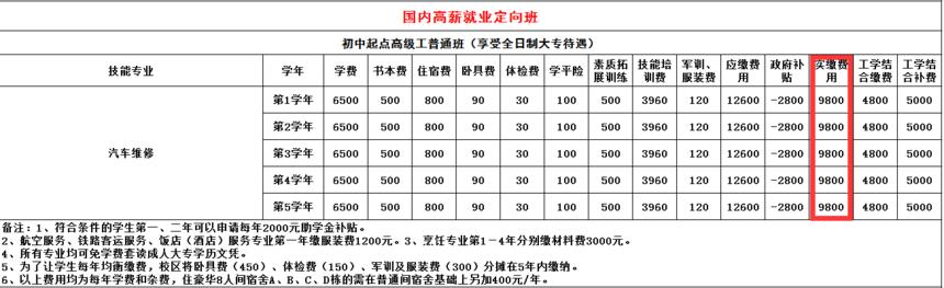 汽车维修专业收费表