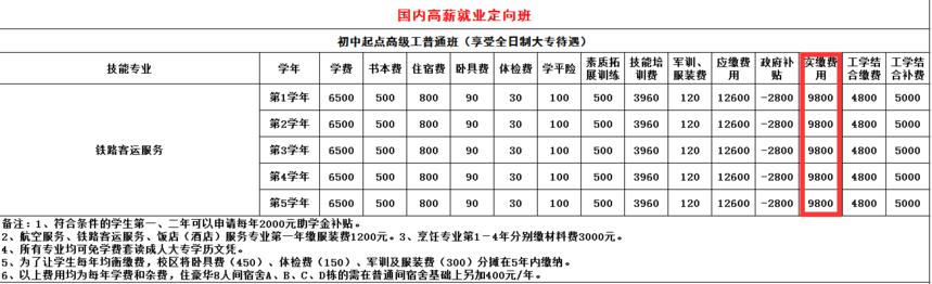 铁路客运服务专业收费表