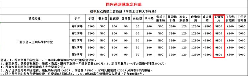 工业机器人应用与维护专业收费表