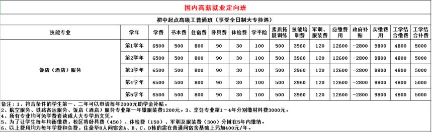 饭店(酒店)服务专业收费表