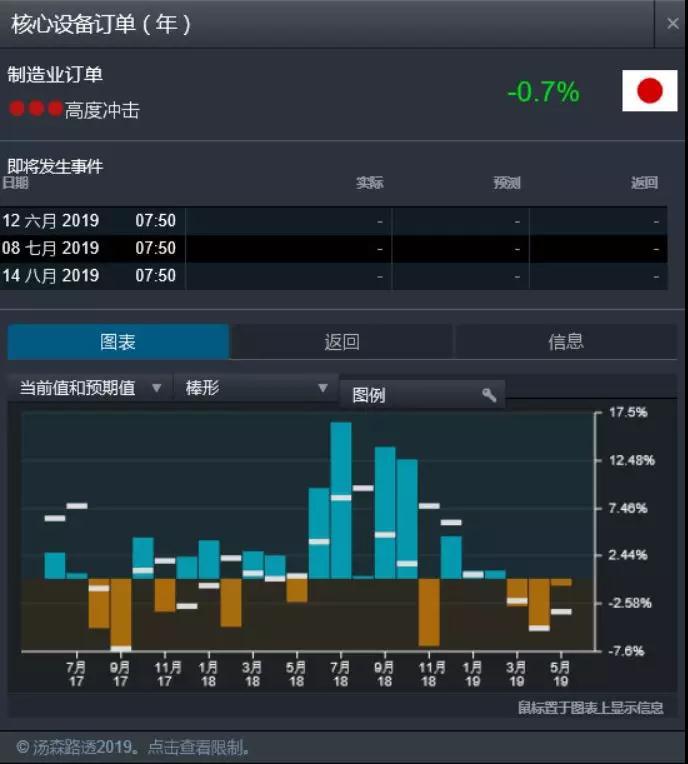 """新华证券期货:""""贸易""""货币全面疲软 新周期预期尚有一月.png"""