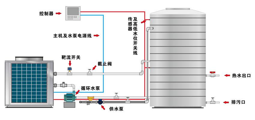空气能热水器安装图