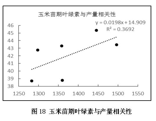 2.6图18.png