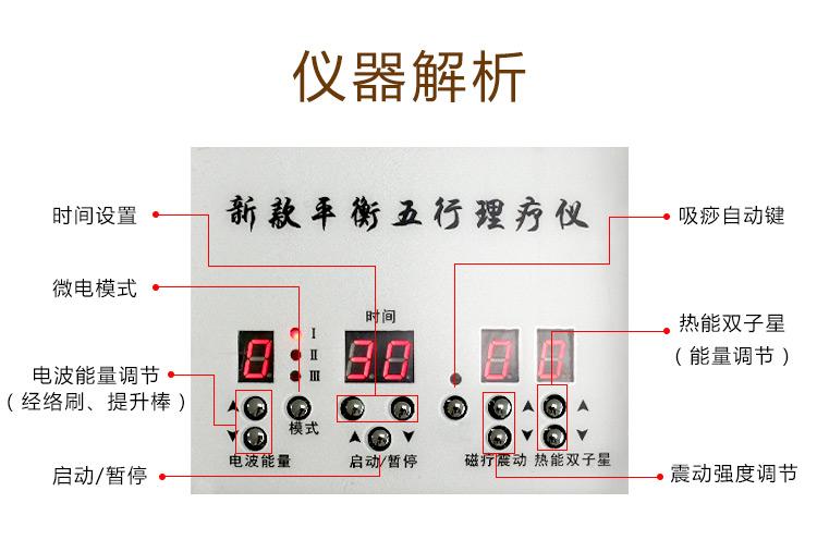 五行平衡理疗仪仪器解析_08.jpg