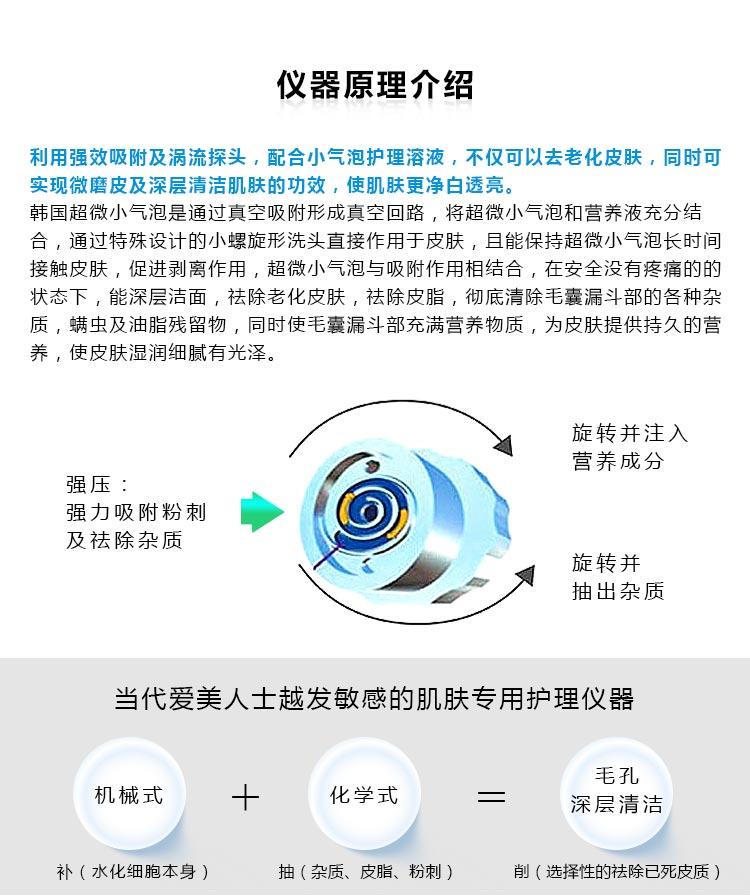 三合一小气泡原理的介绍_07.jpg