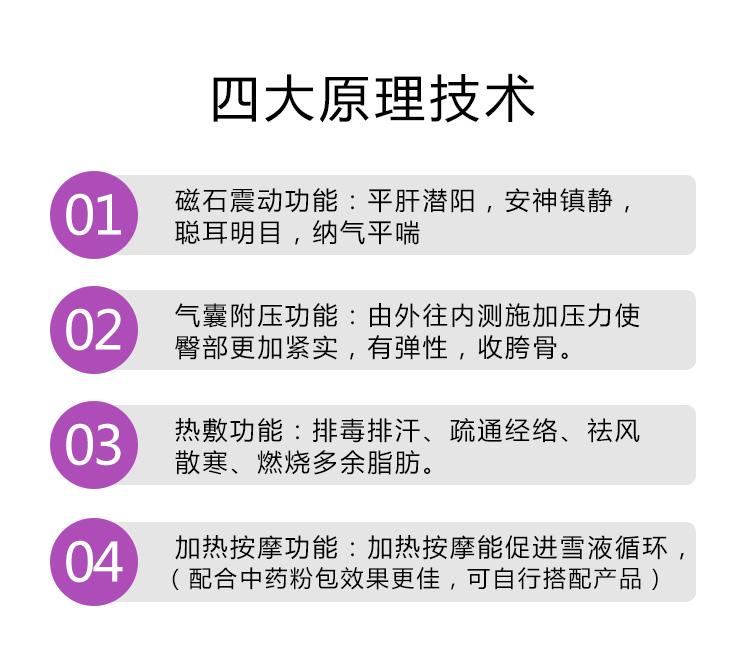 便携盆骨仪四大原理_06.jpg