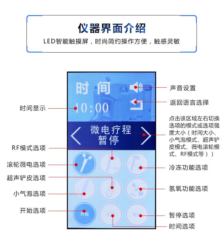 六头氢氧小气泡仪器界面介绍_11.jpg