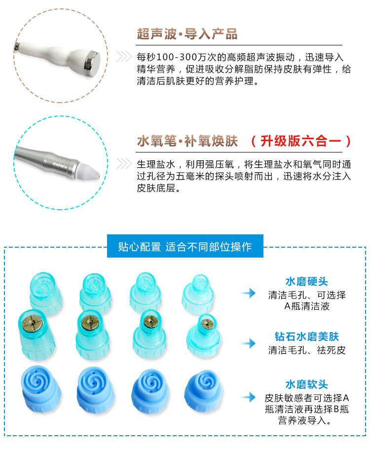 大气泡水氧美肤仪适合操作部位_07.jpg